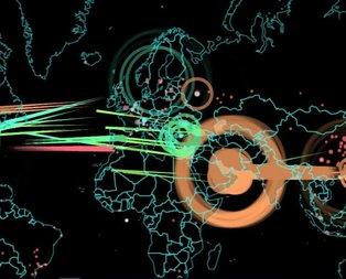 Siber saldırılara karşı yerli yazılım