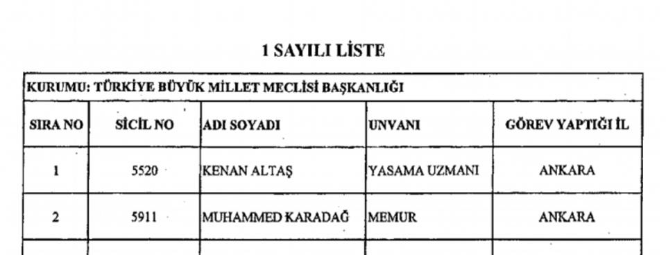 İşte ihraç edilenlerin tam listesi