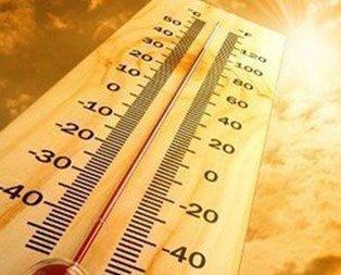 Rekor sıcak uyarısı