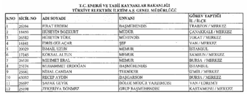 İşte 689 sayılı KHK ile görevine iade edilenlerin tam listesi