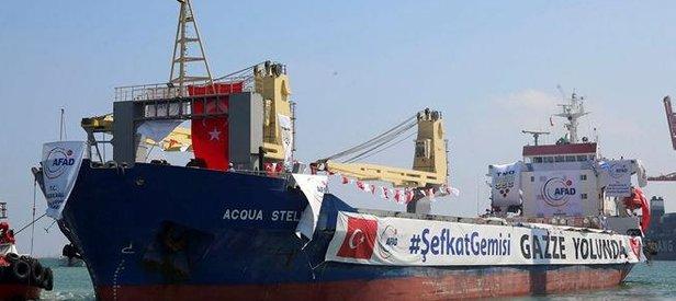 Türkiyeden Gazzeye bayram yardımı